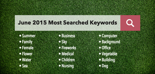 June 2015 Most Searched